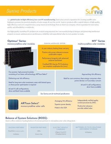 Quality Drives Reliability - Suniva