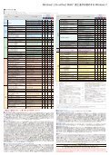 FMVモバイル別冊カタログ(2009年10月版) - 富士通 - Page 7