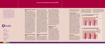 Barometer Internationale Samenwerking 2008 - NCDO