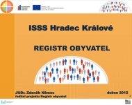 Registr obyvatel - Správa základních registrů