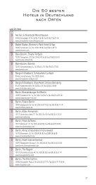 Hornstein Ranking 2012: Die 50 besten Hotels in - Gourmet Globe