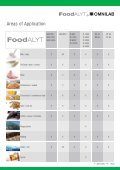 High Technology for Food Analytics - Page 3