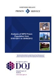 Analysis of NIPS Prison Population from 01/07/2011 to 30/06/2012