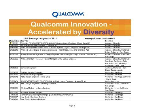Qualcomm Jobs August 28 2012 Xlsx