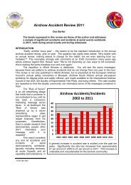 Airshow Accidents/Incidents 2002 to 2011 - Air Show South Africa