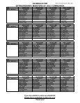Extraordinary Minister Schedule (Nov - Dec) - Seite 2