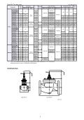 TWO-WAY & THREE-WAY CONTROL VALVES - Ecotherm - Page 2