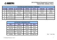 2013 U15 National Championship Team Entries, Seeding, Pools