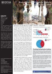 Humanitarian Funding Update October – December 2009 - OCHANet