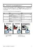 Magic uniPaaS V1Plus トラブルシューティング ツール - Magic Software ... - Page 7