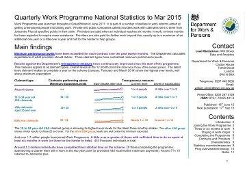 work-programe-statistics-to-mar-2015