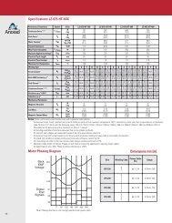 LZ-075-HT PDF