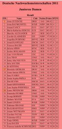Deutsche Nachwuchsmeisterschaften 2011 - Jugend Damen U18