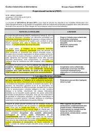 Écoles maternelles et élémentaires Projet éducatif territorial (PEDT ...