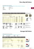 Ball Valves and Throttle Valves - Amet - Page 6