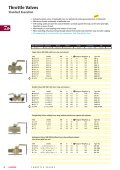Ball Valves and Throttle Valves - Amet - Page 7