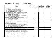 Genetics Action Plan - Naperville Community Unit School District 203