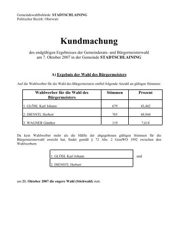Kundmachung Wahlergebnis - Stadtschlaining