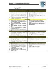 Bijlage 2: Voorbeelden gedragscode Voorbeeld 1
