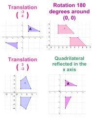 Translation Rotation 180 degrees around (0, 0 ... - Number Loving