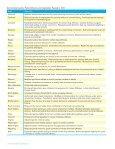 sen_State of Sentencing 2013 - Page 4