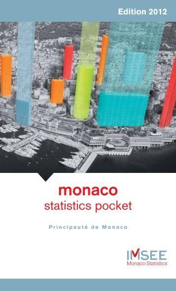 Monaco Statistiques Pocket 2012