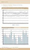 Monaco Statistiques Pocket 2012 - Page 6