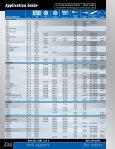 INFINITI (Cont'd) ISUZU JAGUAR JEEP KIA - Class - Page 6
