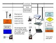 TELE Fastnet GSM Mobilnet PBX IP-linier 4 FXO Gateway ... - IPshop