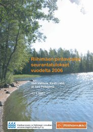 Riihimäen pintavesien seurantatulokset 2006 - Riihimäki