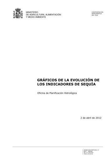Indicadores de Sequía, a 2 de abril de 2012 - Confederación ...