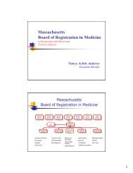 Massachusetts Board of Registration in Medicine
