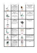 Firmas NUSSBAUM elektromehānisks divstat - MC Rolls - Page 2
