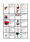 Firmas NUSSBAUM elektromehānisks divstat - MC Rolls - Page 3
