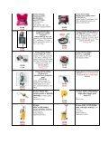 Firmas NUSSBAUM elektromehānisks divstat - MC Rolls - Page 6