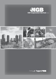 Notice Of Annual General Meeting - IGB Corporation Berhad