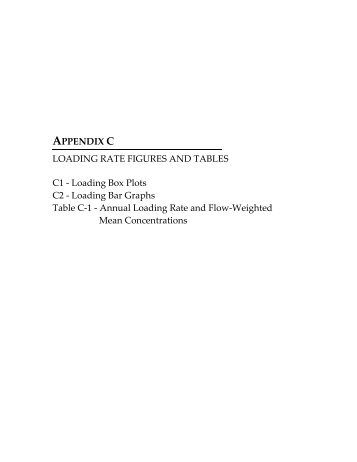 2010 Report Appendix C - Big Thompson Watershed Forum
