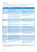 Cost-Effectiveness Analysis - Mediation - Page 6