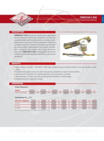 TIMESTAR II 500 - Austin Detonator sro