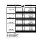 SEQUIM/PA SOCCER 2012 GU-10 SCHEDULE Revised As of 9/6 ...