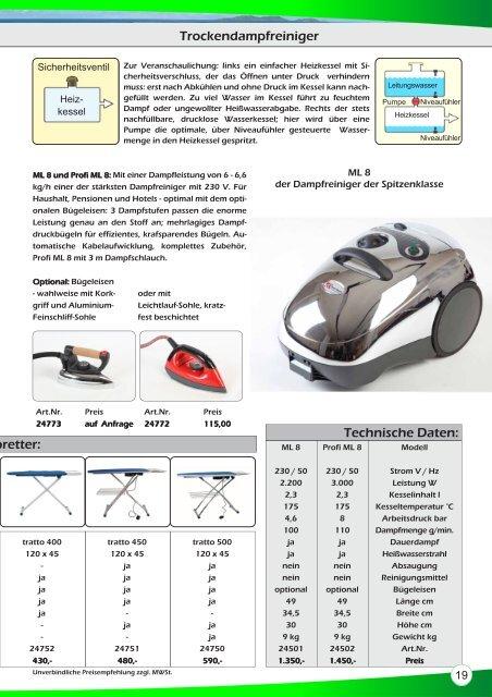 Programm 2012.pdf - REA GmbH