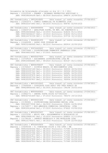 Documentos de Arrecadação alterados no dia 12 / 9 / 2011 Empresa