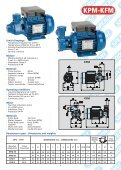 water pumps - Page 7