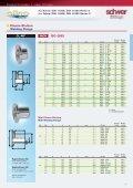 e Klemm-Stutzen Welding Flange DIN 32676 R2 ... - Schwer Fittings - Page 2