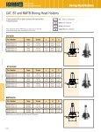 Stub Mill Holders, Boring Head, Blank Bar - Lyndex-Nikken - Page 6