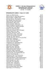 Liste der eingegangenen Spenden