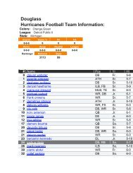 Douglass Football Roster 2011 - Detroit Public Schools