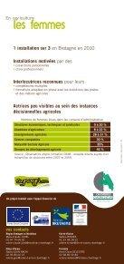 auféminin - Chambres d'agriculture - Page 2