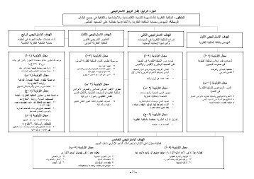 WO/PBC/8/3 : اقتراح البرنامج والميزانية للفترة 2006-2007 - WIPO