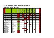 TC GR Mainburg_Tennis_Challenge_2010-2011 ...